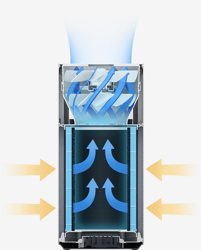 Air Purifier 2