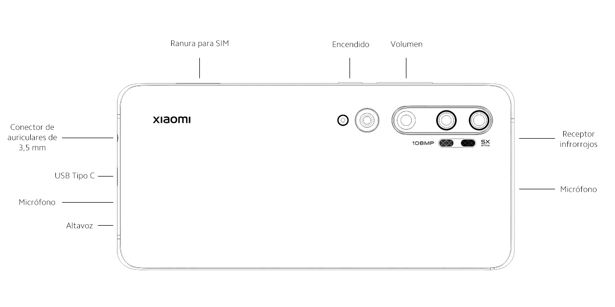 botones del Xiaomi Mi Note 10