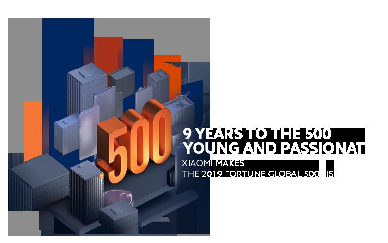 Global 500
