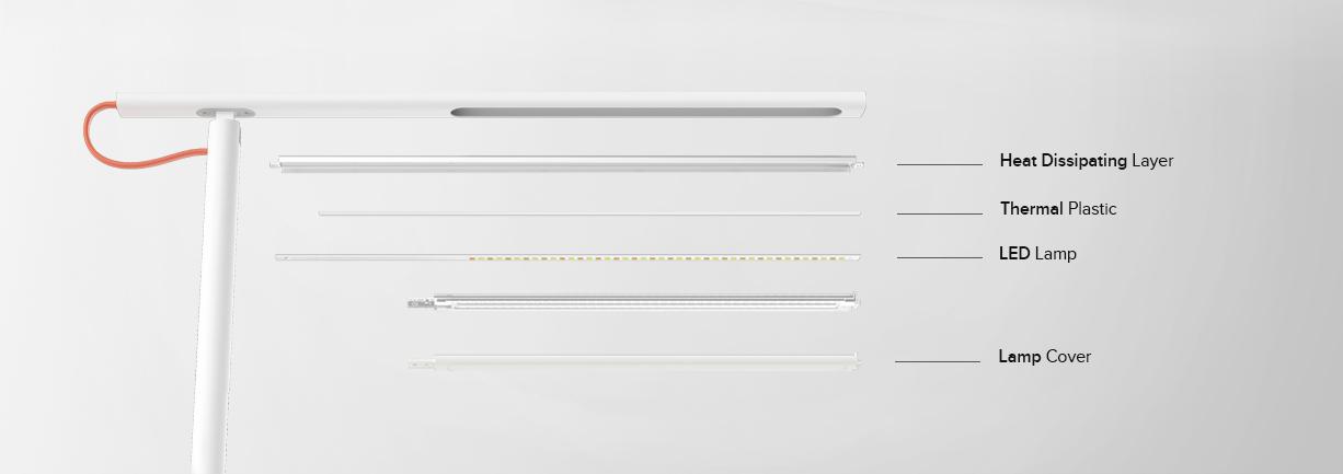 Xiaomi Mi Smart LED Desk Lamp 7